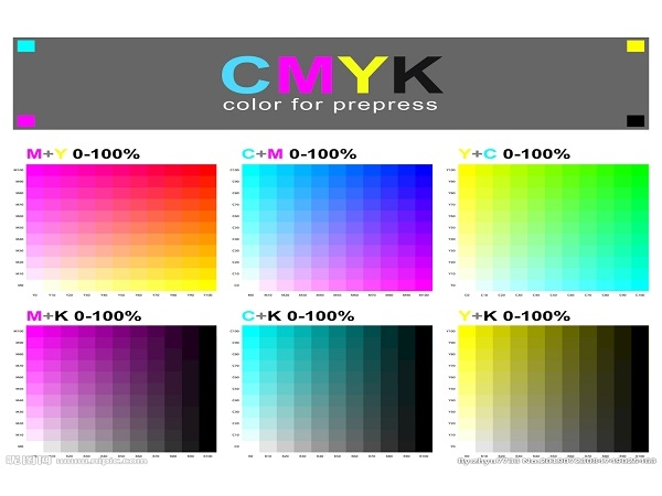 Basic knowledge of printing color